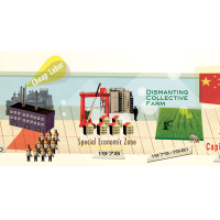 The Chinese Miracle: A Modern Day Industrial Revolution